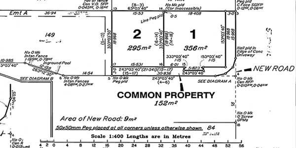 Plansur Property Subdivision Hero Image